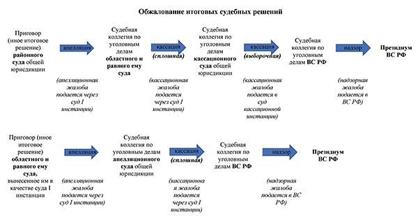 Схема 0001