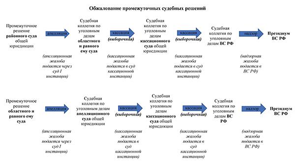 Схема 0002